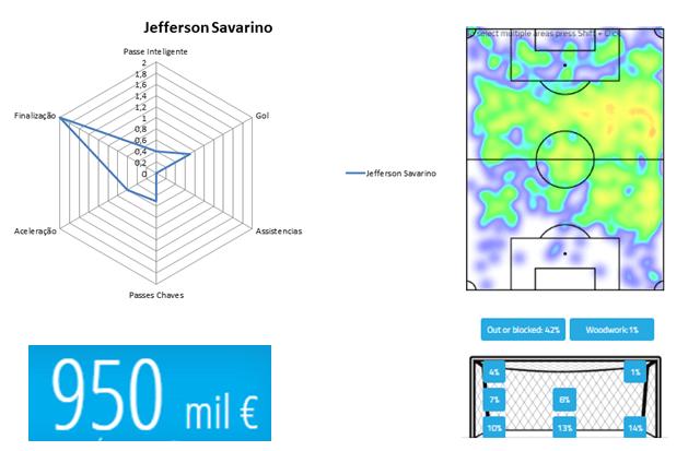 JEFFERSON SAVARINO