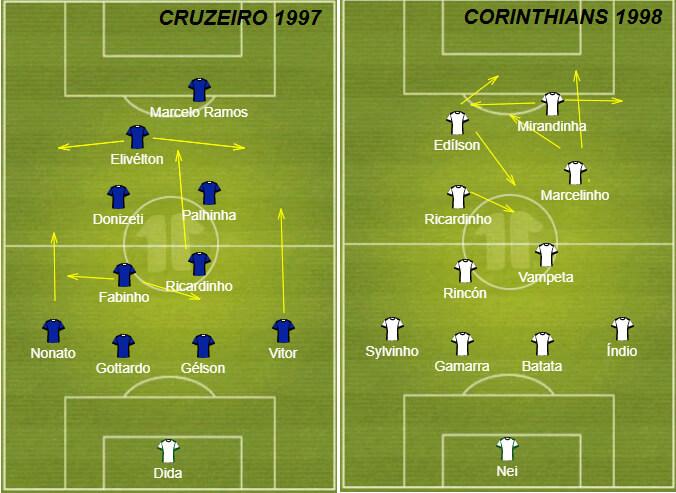 CRUZEIRO-CORINTHIANS