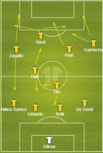 Brasil62