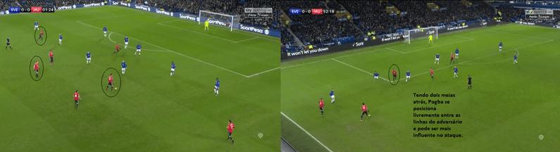 Diante do Everton, Pogba foi interior fez um de seus melhores jogos desde que chegou