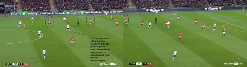 Falta de coordenação do meio-campo deu ao Tottenham tudo que ele precisou para massacrar o United