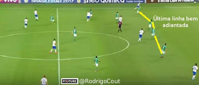 Já aqui podemos perceber como jogava adiantada a última linha de defesa do Palmeiras em relação ao posicionamento da bola