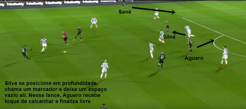 Silva4