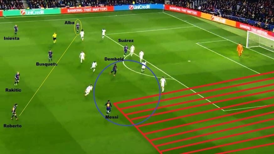 Lance do primeiro gol contra o Chelsea. Alba apontado como uma flecha faz o extremo pela esquerda. O movimento de Dembelé para o centro enquanto a bola girava da esquerda para a direita conferiram espaço para Messi criar, seja na tabela com os companheiros, como foi, seja sozinho com suas arrancadas assassinas.