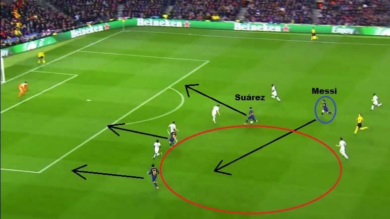 """O segundo gol foi uma arrancada """"a la Messi"""" que costurou a defesa ao retomar no meio. Acima, o início do terceiro gol. Lionel estava aberto pela direita quando a bola foi retomada na esquerda e tocada para Suárez. O uruguaio partiu em velocidade, assim como os companheiros, mas não para decidir. A intenção era buscar Messi que rapidamente correu para a zona morta, onde teria espaço."""