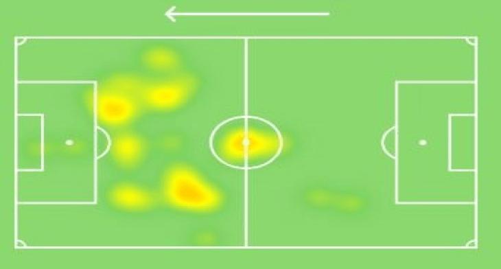 Mapa de calor de Arthur na partida Ceará 0x3 Flamengo.