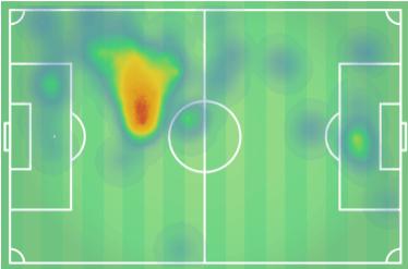 Esse foi o posicionamento de Éder na estreia pelo Porto. Ocupou o lado esquerdo da zaga e cobriu as constantes subidas de Alex Telles. (Imagem: Wyscout)