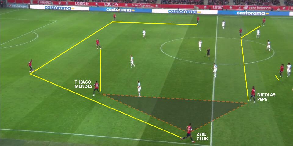 Celik, Thiago Mendes e Pépé fazem do lado direito do ataque do Lille o lado mais capaz de produzir futebol.