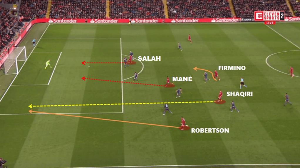 Passe de ruptura de Shaqiri descobrindo Robertson na profundidade, Firmino desloca-se nas costas de um dos volantes para entrada da área e Salah-Mané atacam a baliza.
