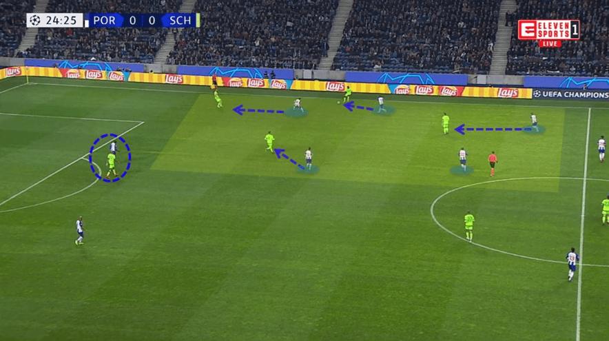 Pressing alto do FC Porto. (Transmissão: Eleven Sports Portugal)