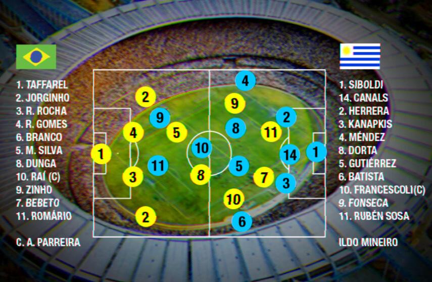 O time que enfrentou o Uruguai no Maracanã, na última rodada das Eliminatórias. Arte: Filipe Borin