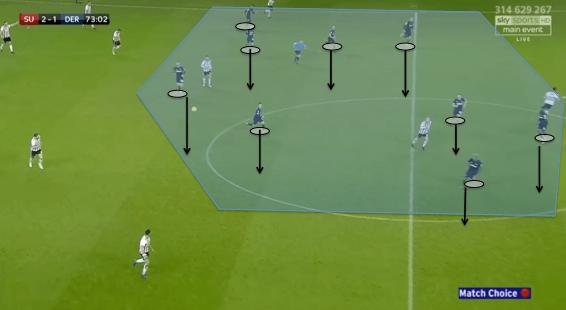 Lampard gosta de congestionar o centro do campo.