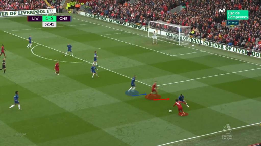 Jordan Henderson se movimenta nas costas do lateral e arrasta consigo o marcador.