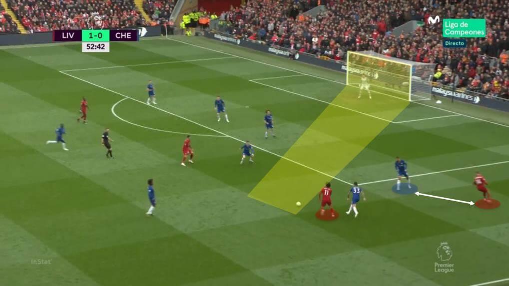 Tendo menos uma cobertura, o lateral se encontra desprotegido e a visão para o gol está clara. Salah disfere um portentoso chute para o 2x0.