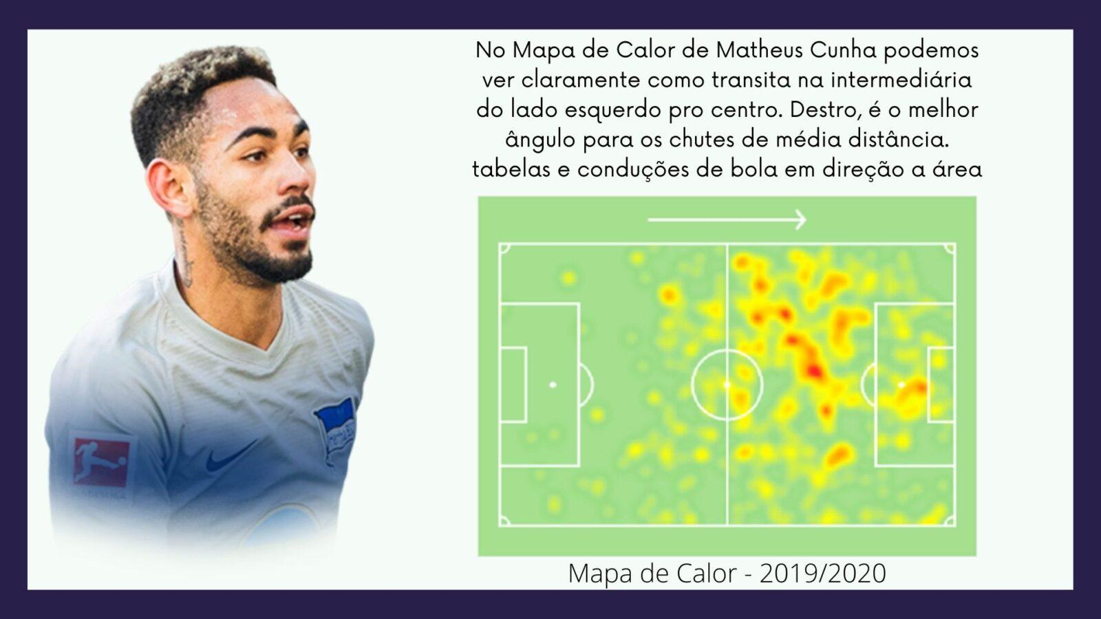 Matheus Cunha Bundesliga