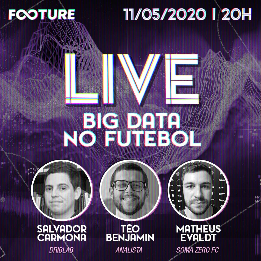 Live Futeboleira #97 | O Big Data no futebol