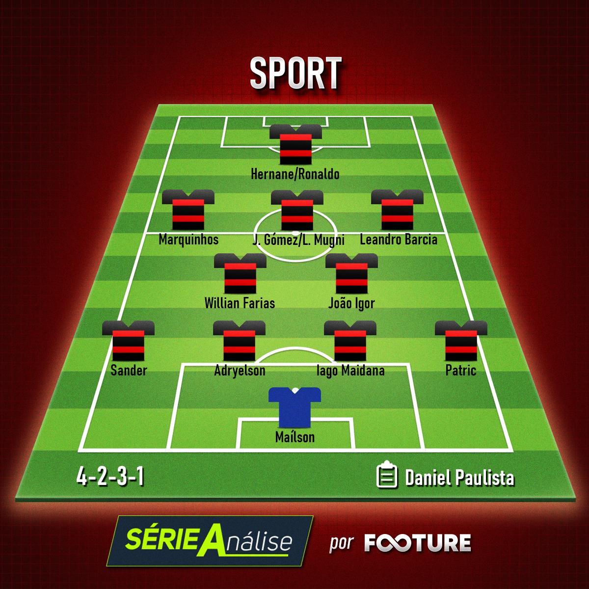 Sport Formação Base Brasileirão