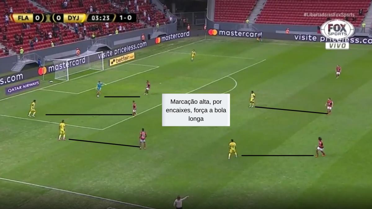 Flamengo Renato Gaúcho Footure